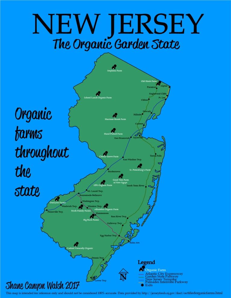 NJ_OrganicRoadMap